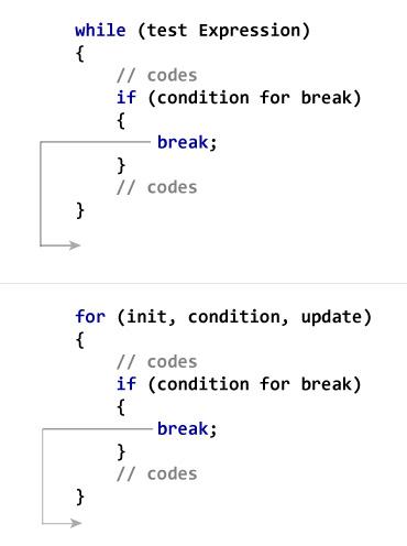 how-break-statement-works_1